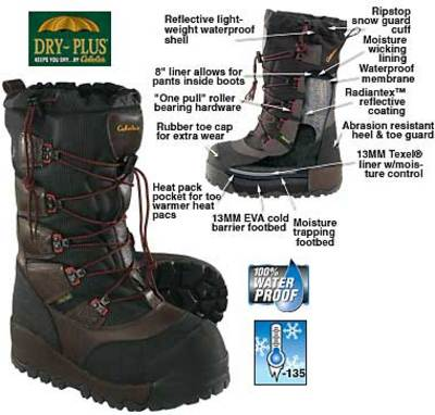 Ice fishing boots general discussion forum in depth for Ice fishing boots