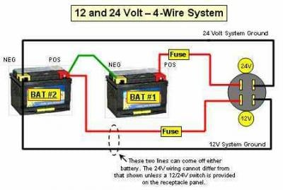 1282159021_12and24V4Wire trolling motor wiring general discussion forum in depth outdoors wire diagram for 24 volt trolling motor at aneh.co