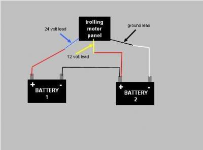 H4 H13 9004 9007  mon Bi Xenon Hid Kit Problems Highlow Beam Reverse likewise Wall Plug Wiring Diagram moreover Can Connector Pin Diagram Free Wiring Schematic likewise Wiring A 20   Switch as well 3 Phase 240 Volt Circuit Breaker Box. on wiring diagram for 3 prong plug