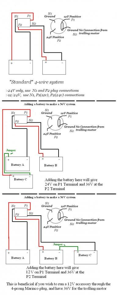 1300623021_4wire20Marinco question 60 amp breakers for terrova outdoor gear forum in marinco plug wiring diagram at bakdesigns.co